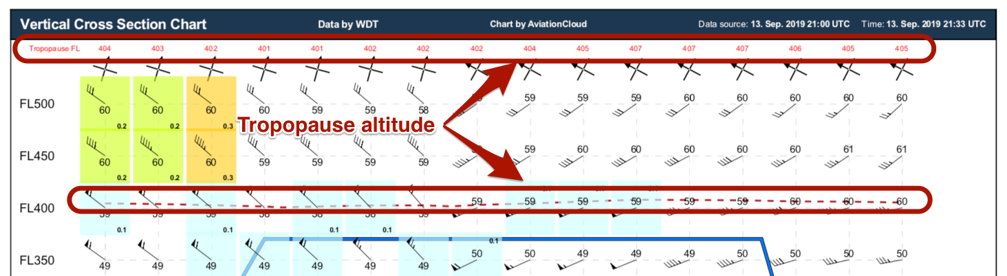 Tropopause_altitude.png